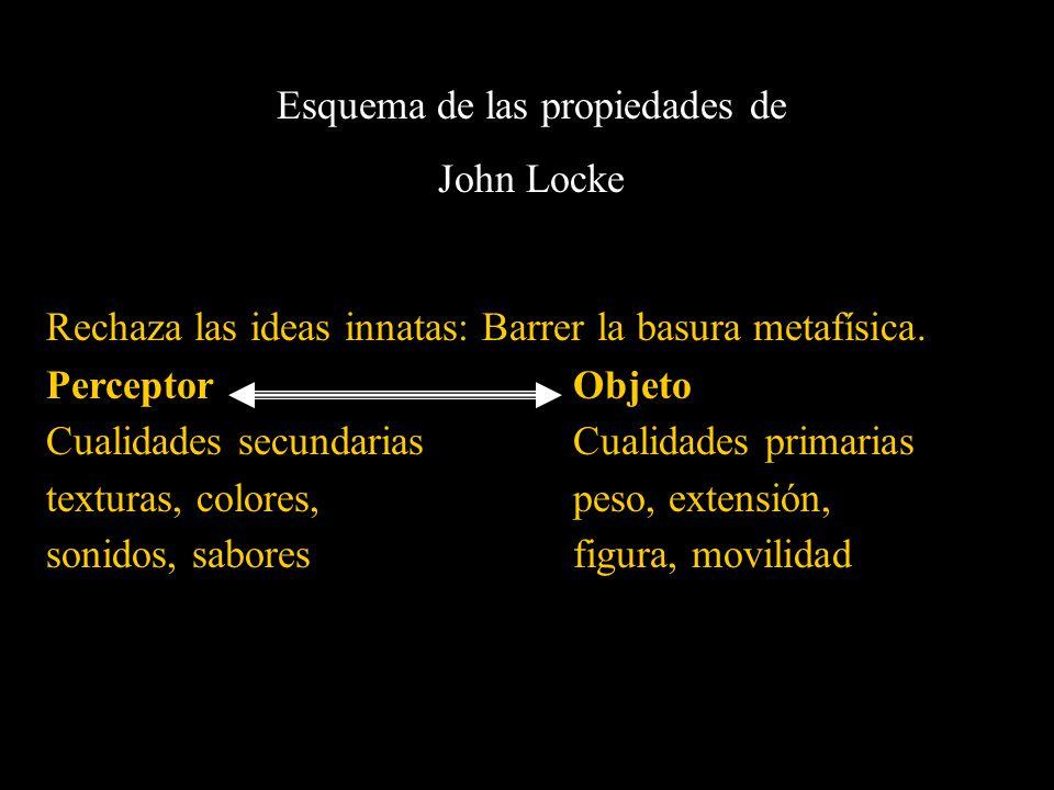 Esquema de las propiedades de John Locke Rechaza las ideas innatas: Barrer la basura metafísica. PerceptorObjeto Cualidades secundariasCualidades prim