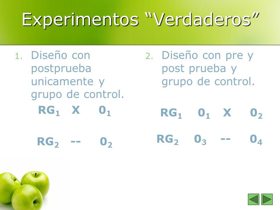 Experimentos Verdaderos 1. Diseño con postprueba unicamente y grupo de control. RG 1 X 0 1 RG 2 -- 0 2 2. Diseño con pre y post prueba y grupo de cont