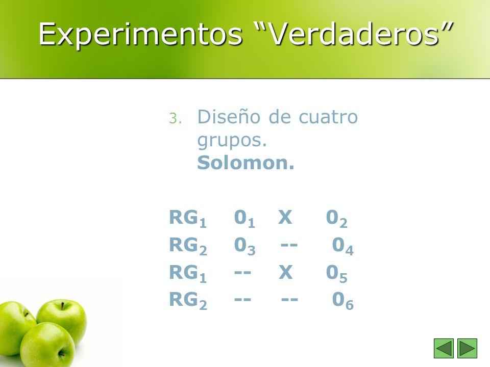 Experimentos Verdaderos 3. Diseño de cuatro grupos. Solomon. RG 1 0 1 X 0 2 RG 2 0 3 -- 0 4 RG 1 -- X 0 5 RG 2 -- -- 0 6