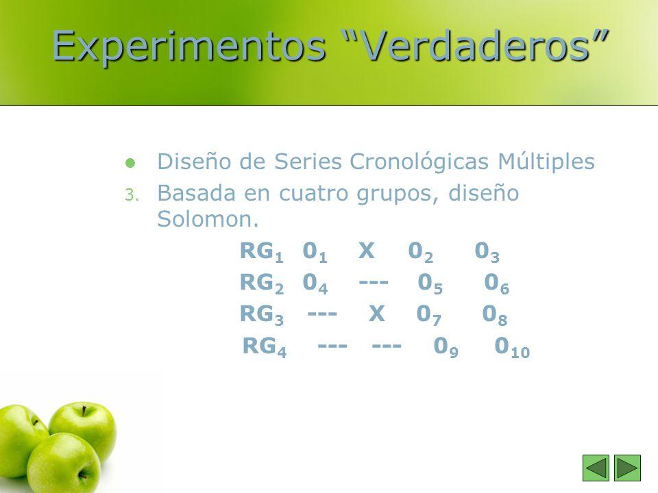 Experimentos Verdaderos Diseño de Series Cronológicas Múltiples 3. Basada en cuatro grupos, diseño Solomon. RG 1 0 1 X 0 2 0 3 RG 2 0 4 --- 0 5 0 6 RG