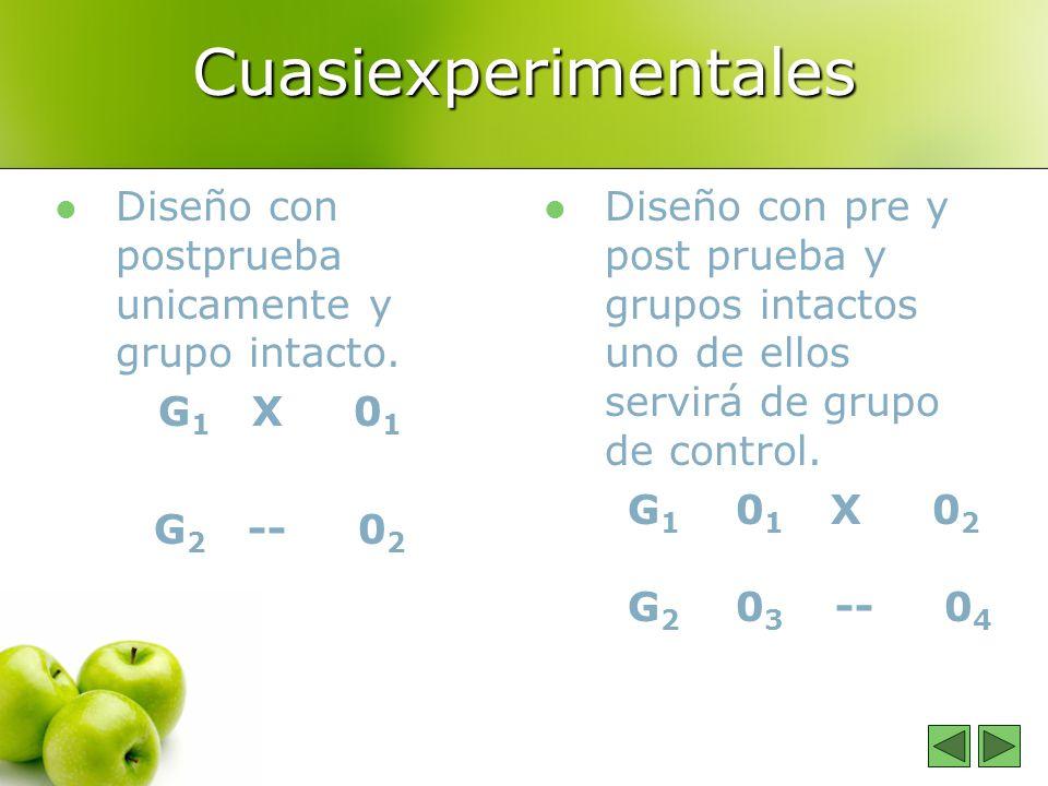 Cuasiexperimentales Diseño con postprueba unicamente y grupo intacto. G 1 X 0 1 G 2 -- 0 2 Diseño con pre y post prueba y grupos intactos uno de ellos