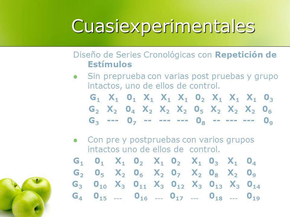 Cuasiexperimentales Diseño de Series Cronológicas con Repetición de Estímulos Sin preprueba con varias post pruebas y grupo intactos, uno de ellos de control.