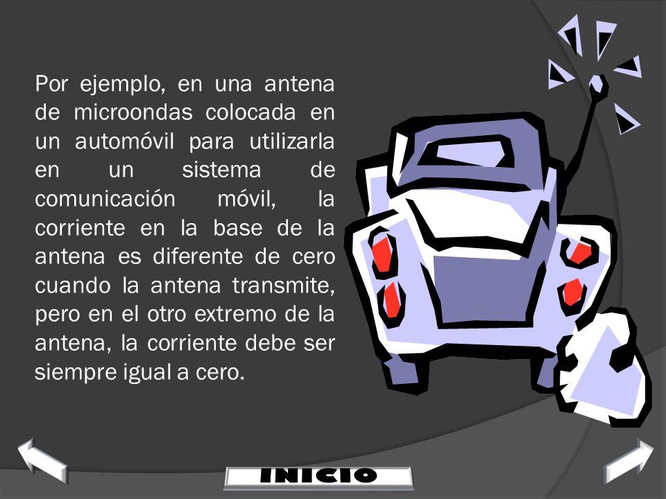 Por ejemplo, en una antena de microondas colocada en un automóvil para utilizarla en un sistema de comunicación móvil, la corriente en la base de la a