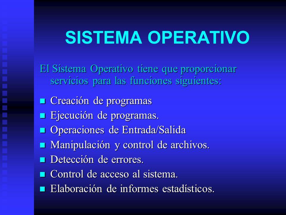 SISTEMA OPERATIVO El Sistema Operativo tiene que proporcionar servicios para las funciones siguientes: Creación de programas Creación de programas Ejecución de programas.