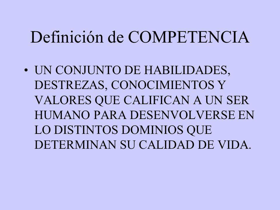 Definición de COMPETENCIA UN CONJUNTO DE HABILIDADES, DESTREZAS, CONOCIMIENTOS Y VALORES QUE CALIFICAN A UN SER HUMANO PARA DESENVOLVERSE EN LO DISTINTOS DOMINIOS QUE DETERMINAN SU CALIDAD DE VIDA.