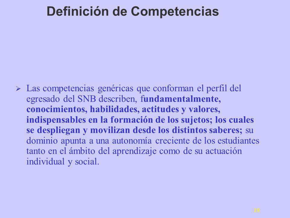 19 Definición de Competencias Las competencias genéricas que conforman el perfil del egresado del SNB describen, fundamentalmente, conocimientos, habi