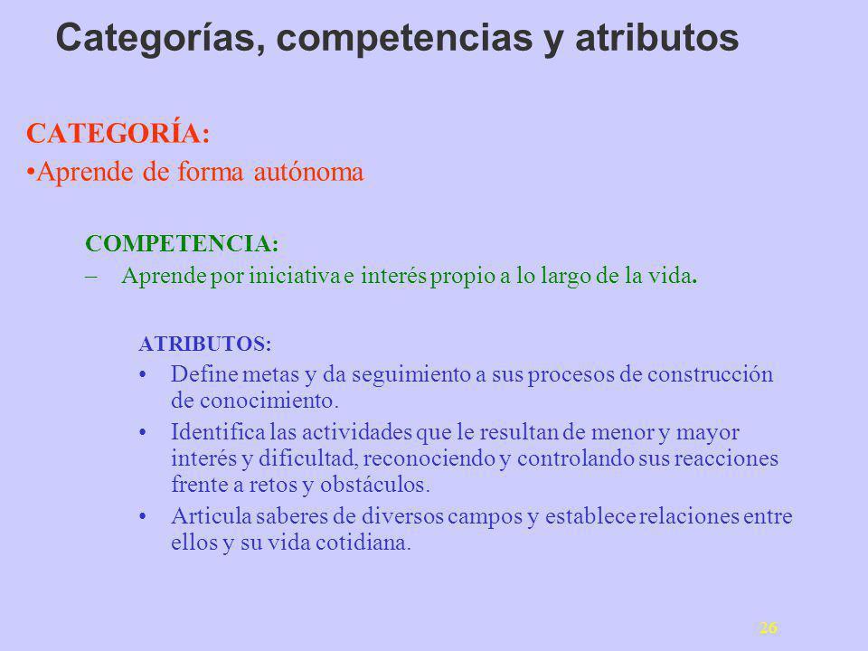 26 Categorías, competencias y atributos CATEGORÍA: Aprende de forma autónoma COMPETENCIA: –Aprende por iniciativa e interés propio a lo largo de la vida.