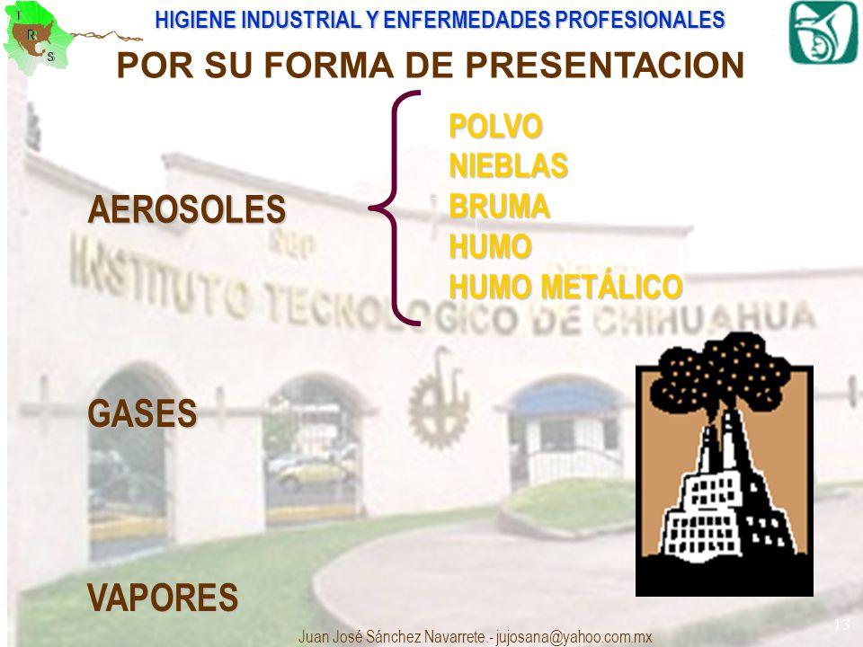 HIGIENE INDUSTRIAL Y ENFERMEDADES PROFESIONALES Juan José Sánchez Navarrete.- jujosana@yahoo.com.mx 13 POR SU FORMA DE PRESENTACION AEROSOLES POLVONIE