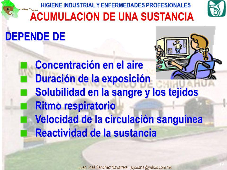 HIGIENE INDUSTRIAL Y ENFERMEDADES PROFESIONALES Juan José Sánchez Navarrete.- jujosana@yahoo.com.mx 19 ACUMULACION DE UNA SUSTANCIA DEPENDE DE Concent