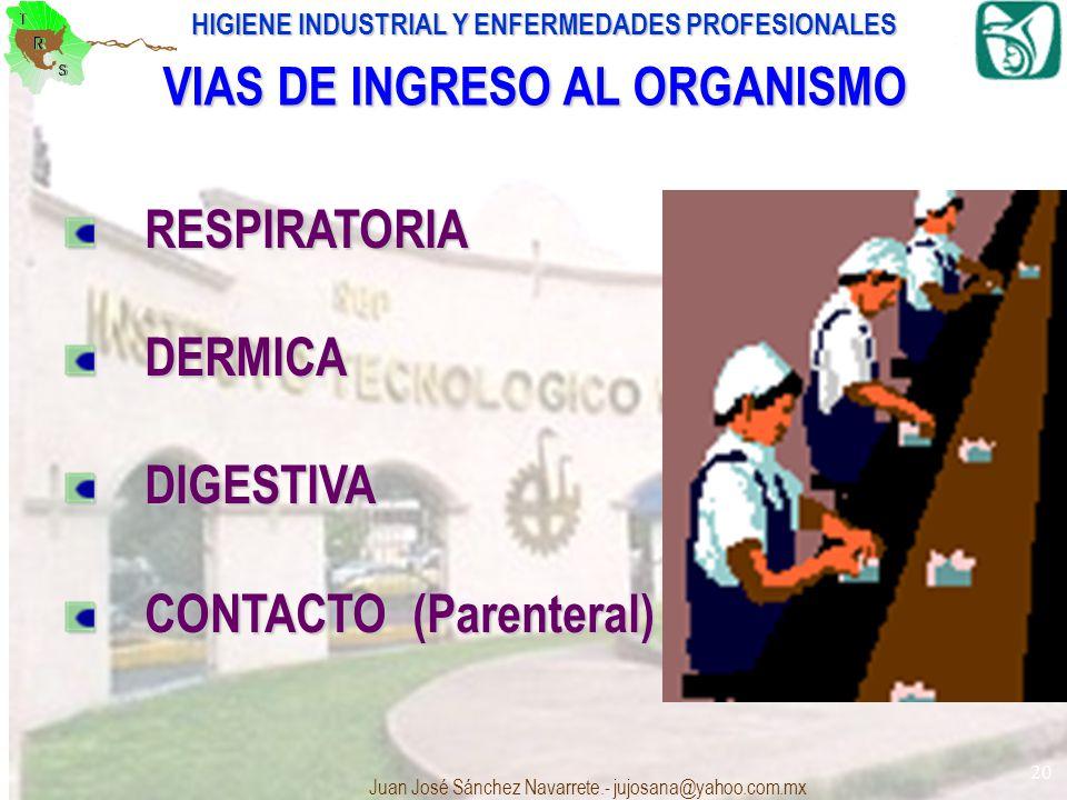HIGIENE INDUSTRIAL Y ENFERMEDADES PROFESIONALES Juan José Sánchez Navarrete.- jujosana@yahoo.com.mx 20 RESPIRATORIA RESPIRATORIA DERMICA DERMICA DIGES