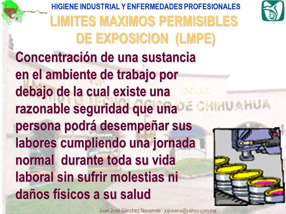 HIGIENE INDUSTRIAL Y ENFERMEDADES PROFESIONALES Juan José Sánchez Navarrete.- jujosana@yahoo.com.mx 21 LIMITES MAXIMOS PERMISIBLES DE EXPOSICION (LMPE