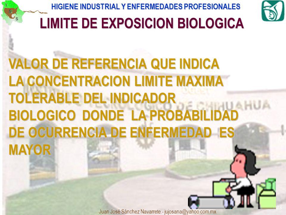 HIGIENE INDUSTRIAL Y ENFERMEDADES PROFESIONALES Juan José Sánchez Navarrete.- jujosana@yahoo.com.mx 23 LIMITE DE EXPOSICION BIOLOGICA VALOR DE REFEREN