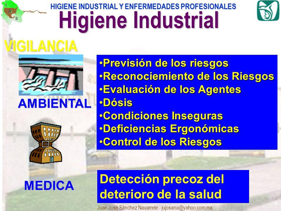 HIGIENE INDUSTRIAL Y ENFERMEDADES PROFESIONALES Juan José Sánchez Navarrete.- jujosana@yahoo.com.mx 9 AMBIENTAL MEDICA Previsión de los riesgosPrevisi