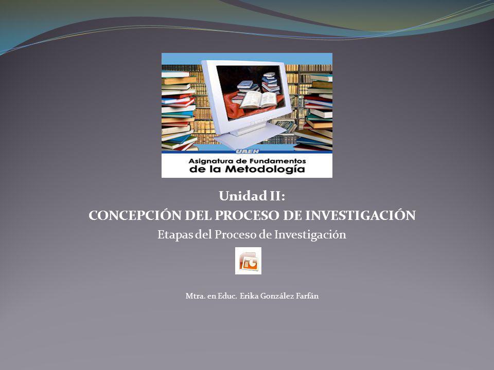 Unidad II: CONCEPCIÓN DEL PROCESO DE INVESTIGACIÓN Etapas del Proceso de Investigación Mtra. en Educ. Erika González Farfán