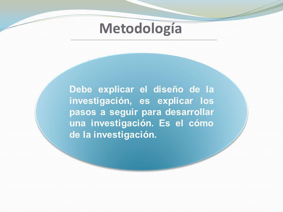Metodología Debe explicar el diseño de la investigación, es explicar los pasos a seguir para desarrollar una investigación. Es el cómo de la investiga