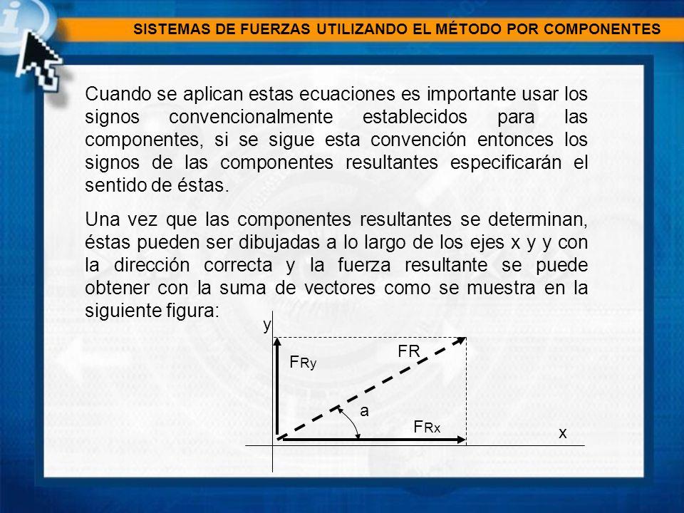 SISTEMAS DE FUERZAS UTILIZANDO EL MÉTODO POR COMPONENTES A partir de este diagrama, se puede determinar la magnitud de F R por medio del teorema de Pitágoras, esto es, FR = F Rx 2 + F Ry 2 El ángulo a, que especifica la orientación de la fuerza, se determina con la ayuda de la trigonometría.
