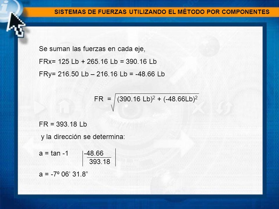 SISTEMAS DE FUERZAS UTILIZANDO EL MÉTODO POR COMPONENTES Se suman las fuerzas en cada eje, FRx= 125 Lb + 265.16 Lb = 390.16 Lb FRy= 216.50 Lb – 216.16