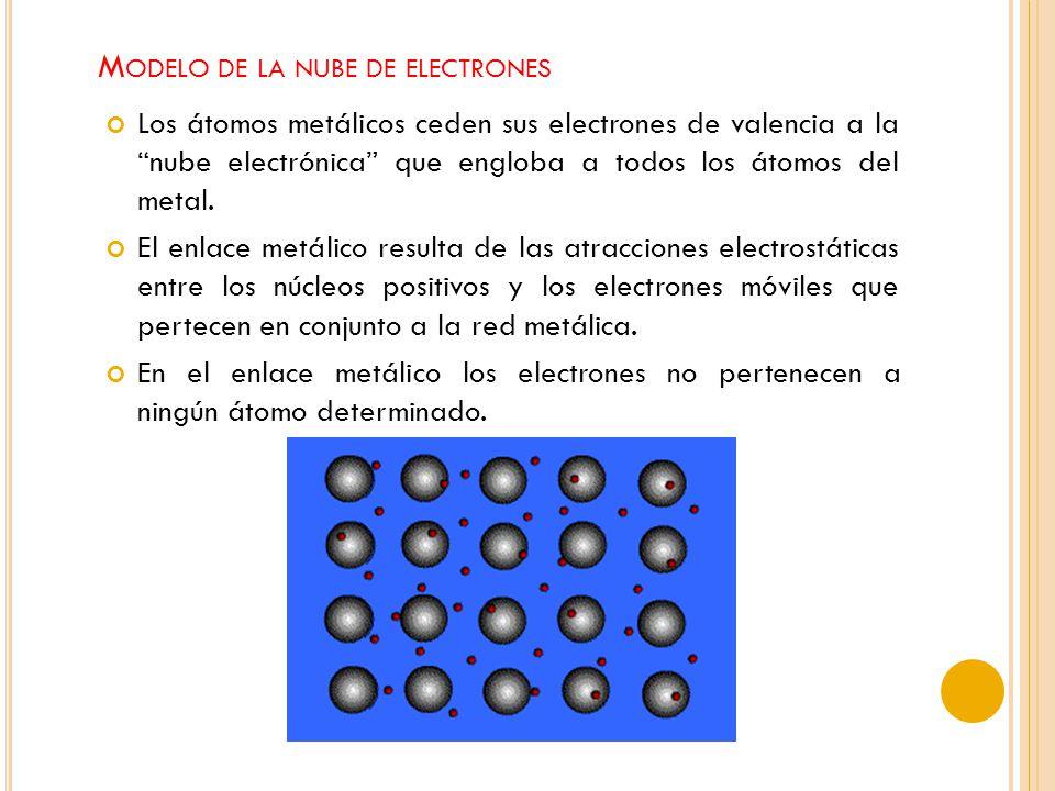 M ODELO DE LA NUBE DE ELECTRONES Los átomos metálicos ceden sus electrones de valencia a la nube electrónica que engloba a todos los átomos del metal.