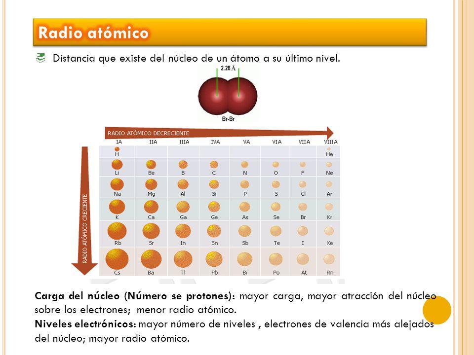 Distancia que existe del núcleo de un átomo a su último nivel.
