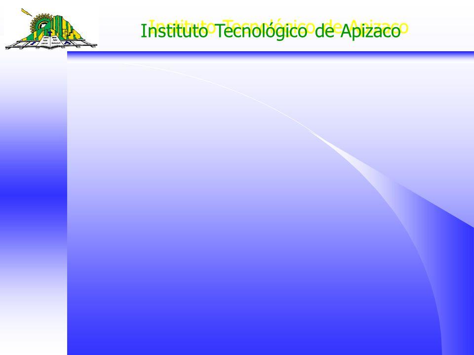 PRIMER CONGRESO NACIONAL DE CIENCIAS BÁSICAS 25, 26 y 27 de octubre de 2006 Matemáticas Física Química Estadística Inglés Creatividad Departamento de Ciencias Básicas