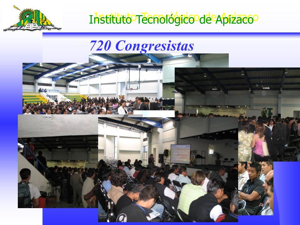 Instituto Tecnológico de Apizaco 720 Congresistas
