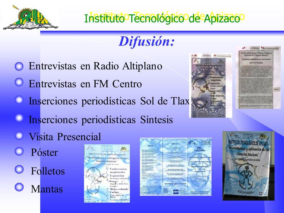 Instituto Tecnológico de Apizaco Difusión: Entrevistas en Radio Altiplano Entrevistas en FM Centro Inserciones periodísticas Sol de Tlaxcala Insercion
