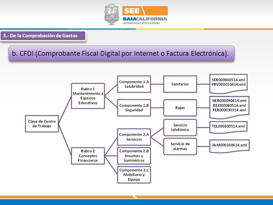 3.- De la Comprobación de Gastos b. CFDI (Comprobante Fiscal Digital por Internet o Factura Electrónica).