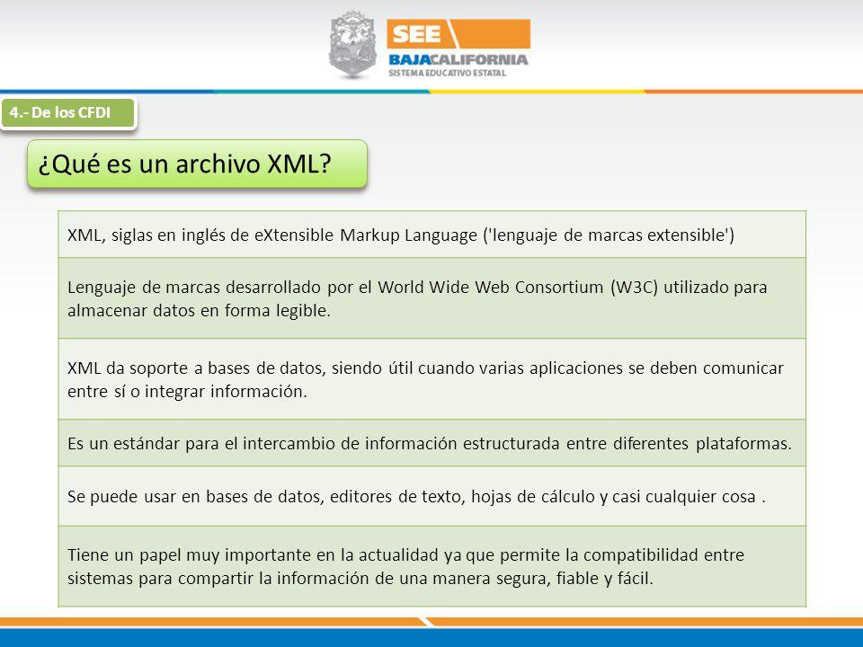 ¿Qué es un archivo XML? XML, siglas en inglés de eXtensible Markup Language ('lenguaje de marcas extensible') Lenguaje de marcas desarrollado por el W