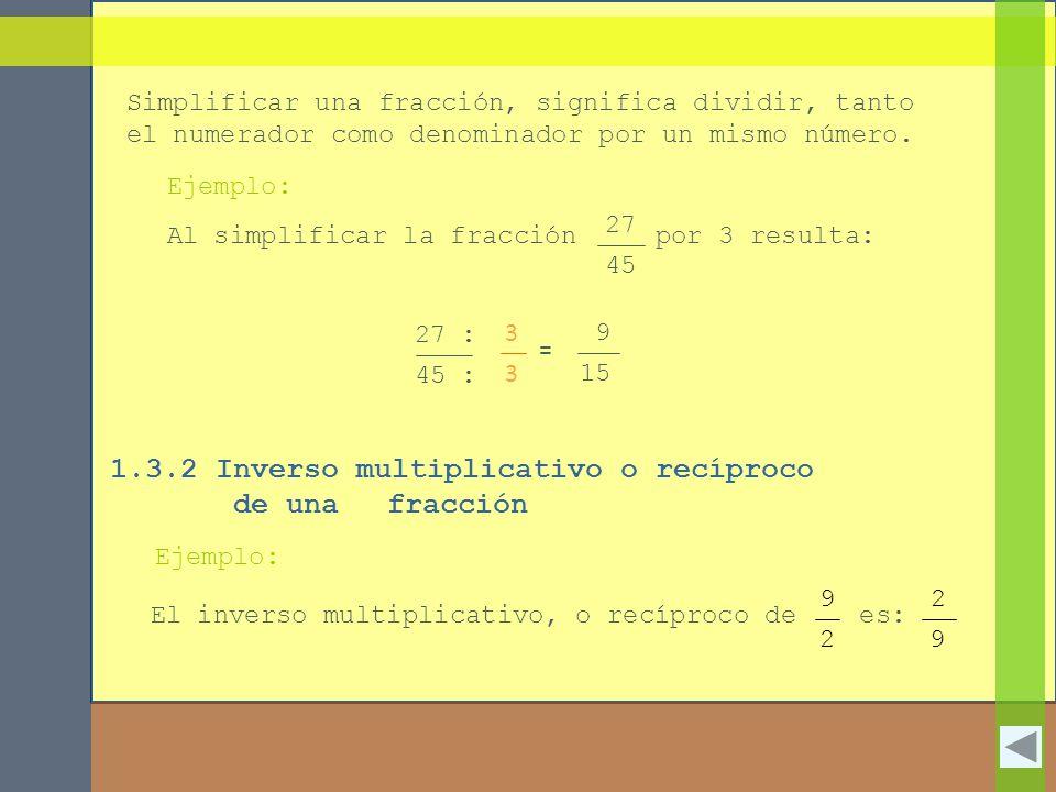 Ejemplo: Simplificar una fracción, significa dividir, tanto el numerador como denominador por un mismo número. 3 3 = 9 15 Al simplificar la fracción p