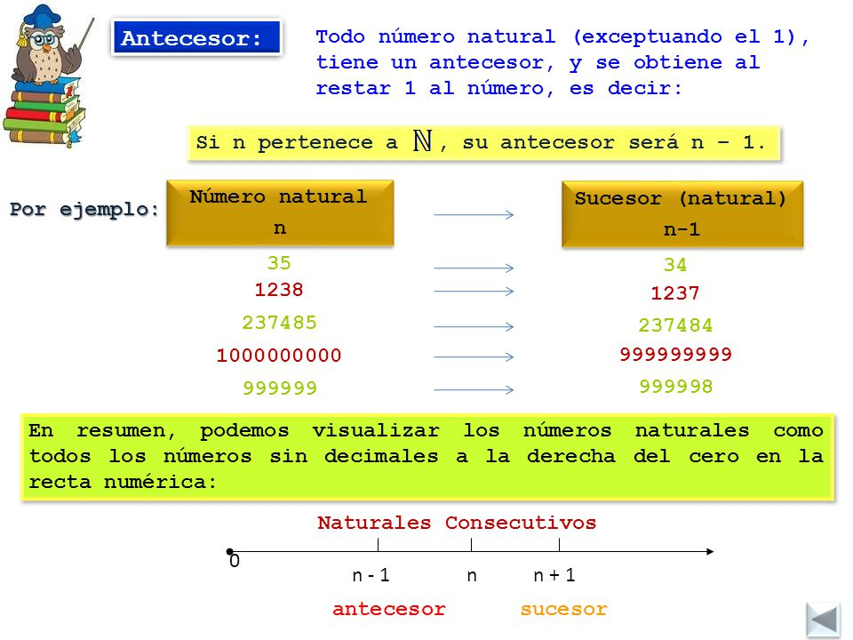 n - 1n + 1n Naturales Consecutivos Antecesor: antecesorsucesor 0 Si n pertenece a, su antecesor será n – 1. Todo número natural (exceptuando el 1), ti