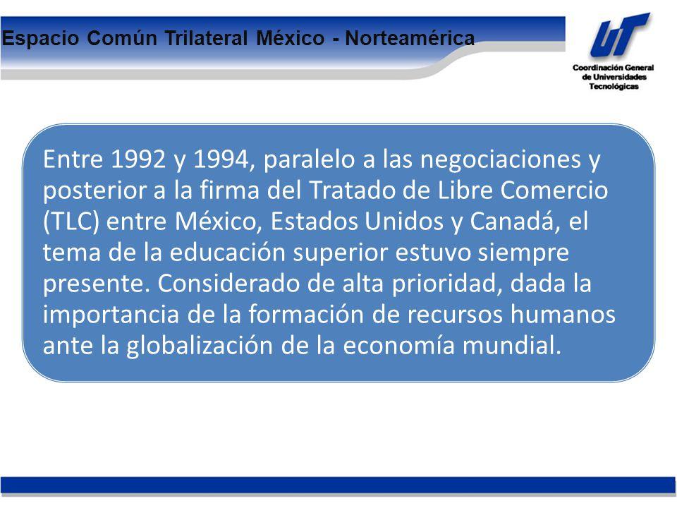 Entre 1992 y 1994, paralelo a las negociaciones y posterior a la firma del Tratado de Libre Comercio (TLC) entre México, Estados Unidos y Canadá, el tema de la educación superior estuvo siempre presente.