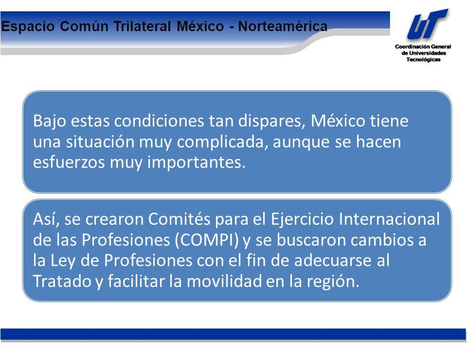 Bajo estas condiciones tan dispares, México tiene una situación muy complicada, aunque se hacen esfuerzos muy importantes.