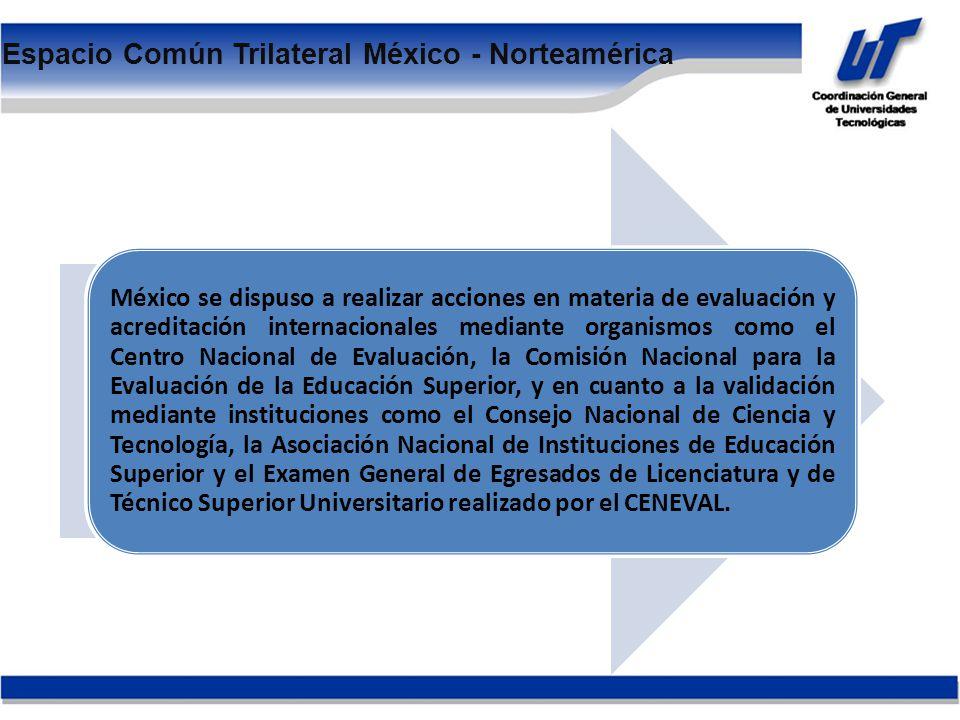 México se dispuso a realizar acciones en materia de evaluación y acreditación internacionales mediante organismos como el Centro Nacional de Evaluación, la Comisión Nacional para la Evaluación de la Educación Superior, y en cuanto a la validación mediante instituciones como el Consejo Nacional de Ciencia y Tecnología, la Asociación Nacional de Instituciones de Educación Superior y el Examen General de Egresados de Licenciatura y de Técnico Superior Universitario realizado por el CENEVAL.