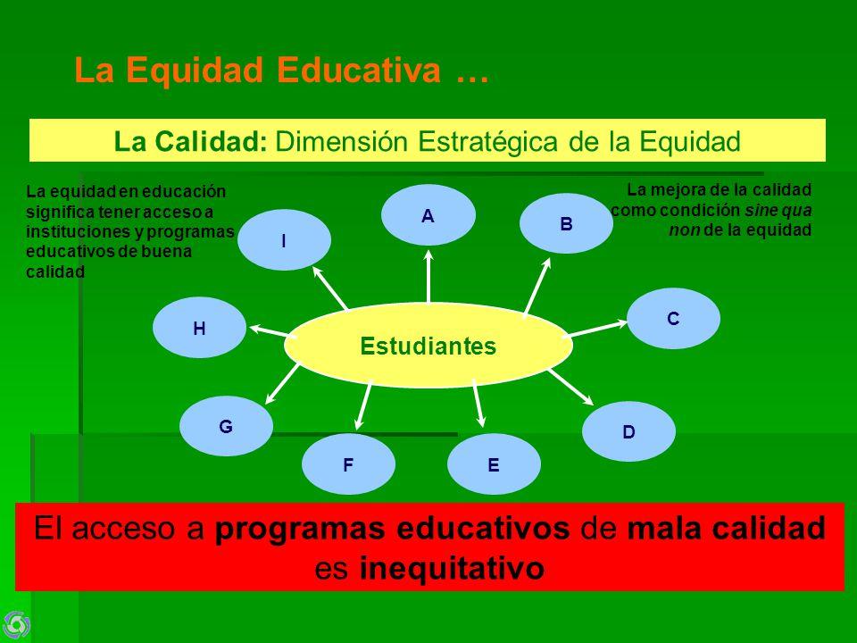 La Equidad Educativa … La Calidad: Dimensión Estratégica de la Equidad Estudiantes A B C D EF G H I El acceso a programas educativos de mala calidad e