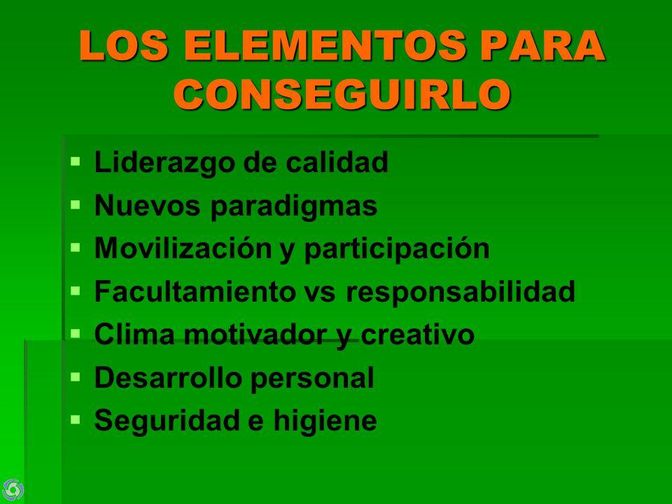 LOS ELEMENTOS PARA CONSEGUIRLO Liderazgo de calidad Nuevos paradigmas Movilización y participación Facultamiento vs responsabilidad Clima motivador y
