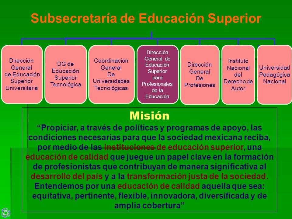 Dirección General de Educación Superior Universitaria Coordinación General De Universidades Tecnológicas DG de Educación Superior Tecnológica Direcció
