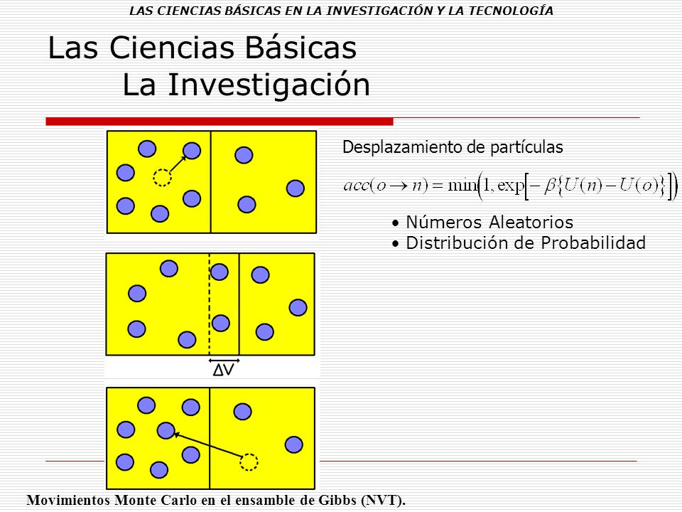 LAS CIENCIAS BÁSICAS EN LA INVESTIGACIÓN Y LA TECNOLOGÍA Las Ciencias Básicas La Investigación Movimientos Monte Carlo en el ensamble de Gibbs (NVT).