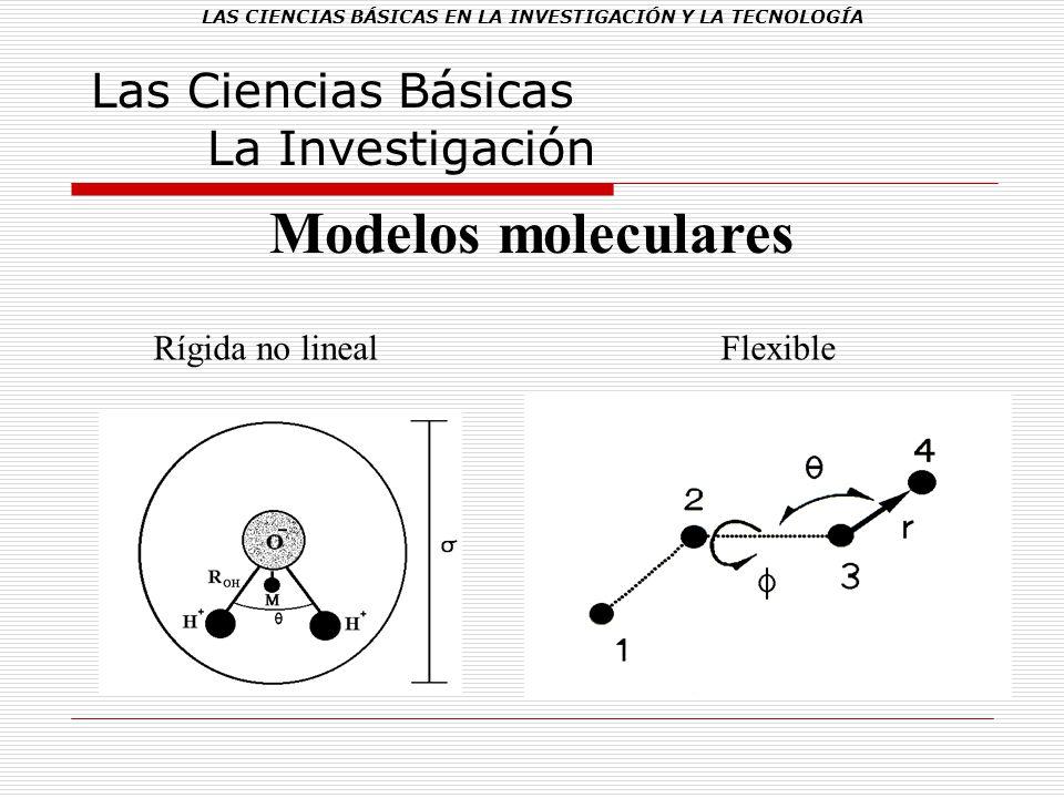LAS CIENCIAS BÁSICAS EN LA INVESTIGACIÓN Y LA TECNOLOGÍA Las Ciencias Básicas La Investigación Rígida no linealFlexible Modelos moleculares
