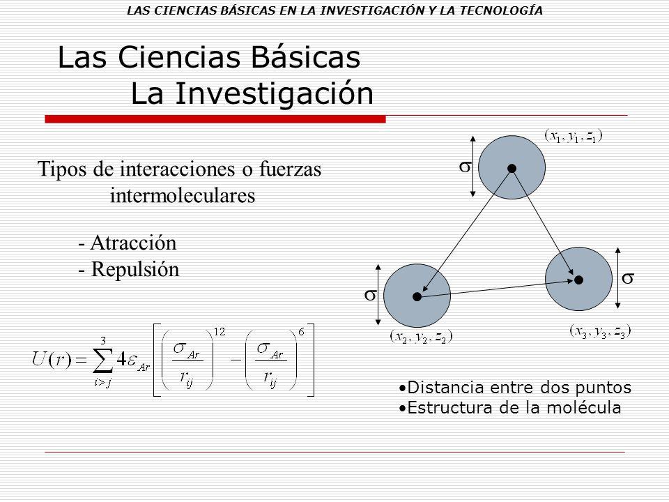LAS CIENCIAS BÁSICAS EN LA INVESTIGACIÓN Y LA TECNOLOGÍA Las Ciencias Básicas La Investigación Tipos de interacciones o fuerzas intermoleculares - Atr