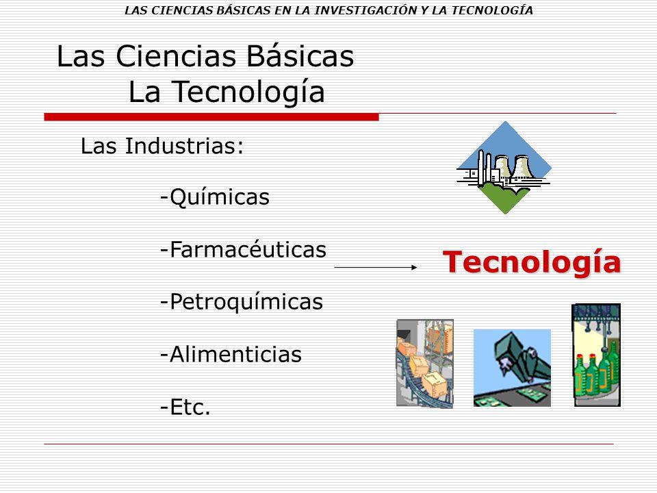 LAS CIENCIAS BÁSICAS EN LA INVESTIGACIÓN Y LA TECNOLOGÍA Las Ciencias Básicas La Tecnología Las Industrias: -Químicas -Farmacéuticas -Petroquímicas -A