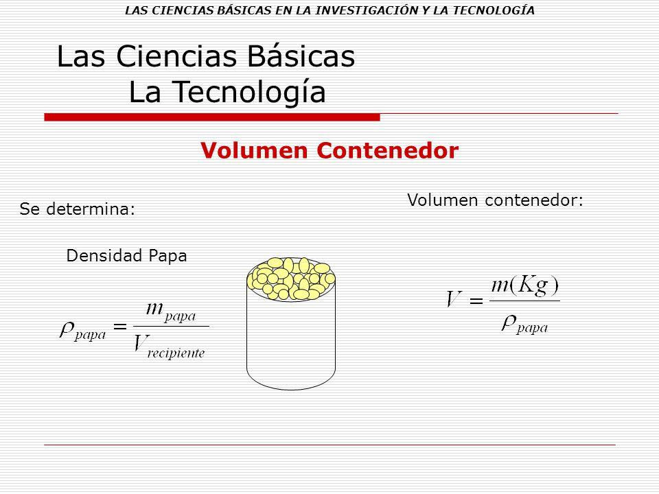 LAS CIENCIAS BÁSICAS EN LA INVESTIGACIÓN Y LA TECNOLOGÍA Las Ciencias Básicas La Tecnología Volumen Contenedor Se determina: Densidad Papa Volumen con