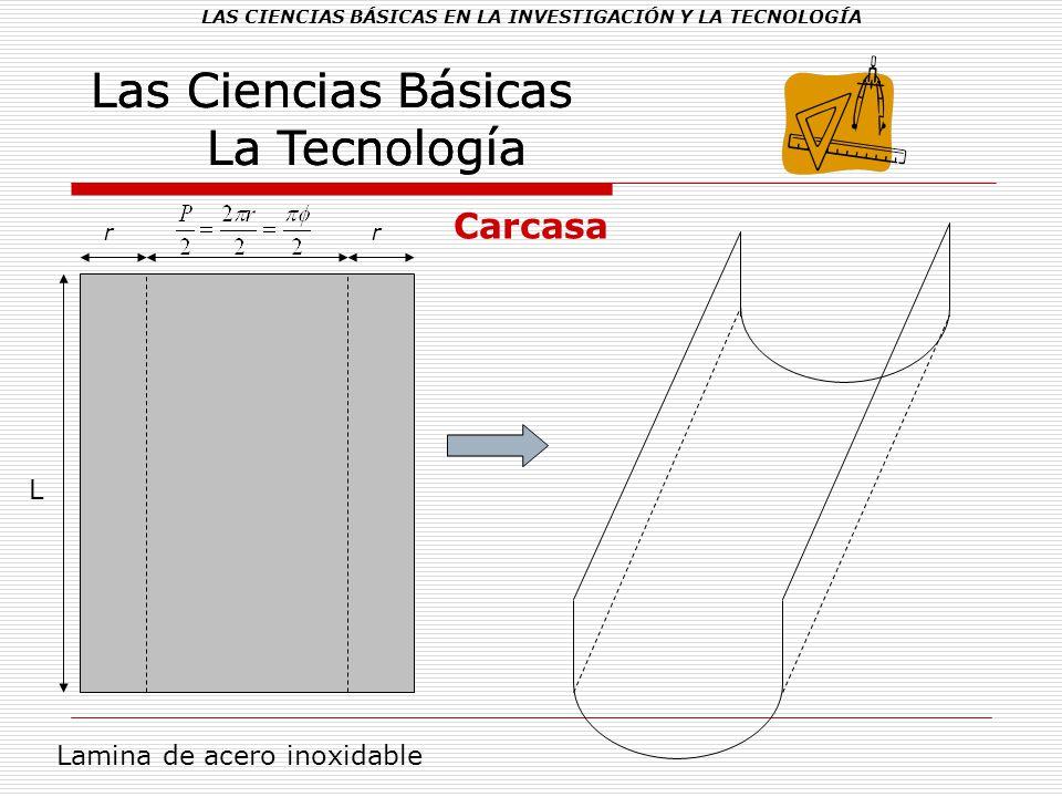 LAS CIENCIAS BÁSICAS EN LA INVESTIGACIÓN Y LA TECNOLOGÍA Las Ciencias Básicas La Tecnología Las Ciencias Básicas La Tecnología Carcasa Lamina de acero