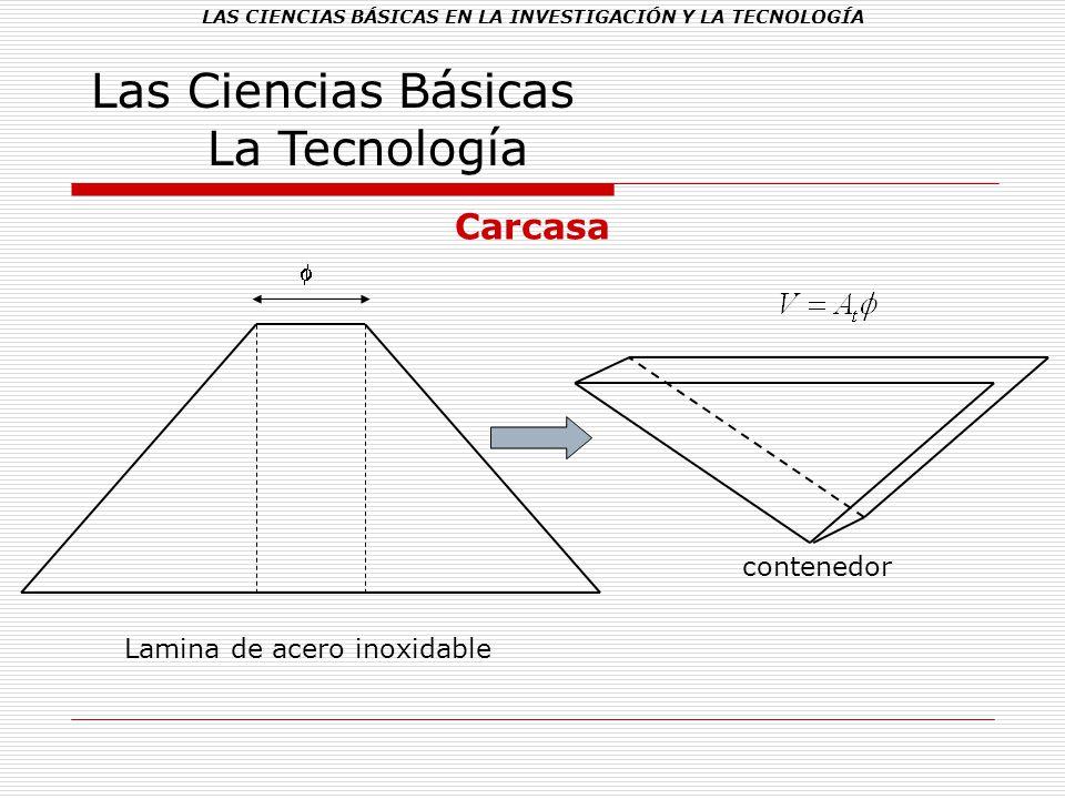 LAS CIENCIAS BÁSICAS EN LA INVESTIGACIÓN Y LA TECNOLOGÍA Las Ciencias Básicas La Tecnología Carcasa Lamina de acero inoxidable contenedor