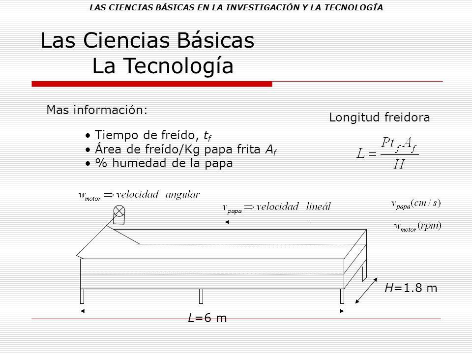 LAS CIENCIAS BÁSICAS EN LA INVESTIGACIÓN Y LA TECNOLOGÍA Las Ciencias Básicas La Tecnología Mas información: Tiempo de freído, t f Área de freído/Kg p