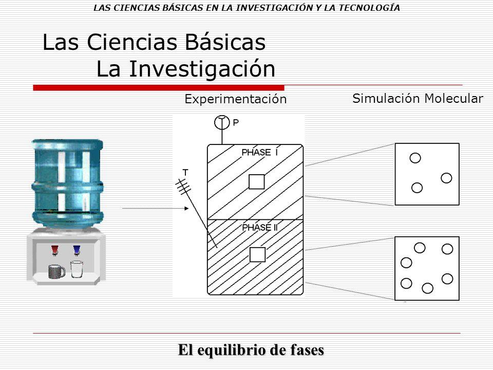 LAS CIENCIAS BÁSICAS EN LA INVESTIGACIÓN Y LA TECNOLOGÍA Las Ciencias Básicas La Investigación Resultados Configuraciones moleculares de las fases en coexistencia Agua + n-Hexano