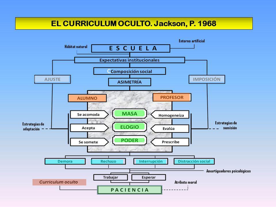 EL CURRICULUM OCULTO. Jackson, P. 1968
