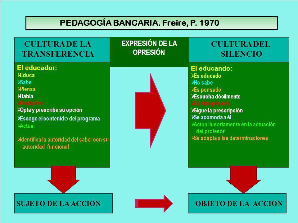 Explotación de la fuerza de trabajoPreparación para la explotación RELACIONES SOCIALES DE PRODUCCIÓN Y DISTRIBUCIÓN ESCUELA Y CORRESPONDENCIA.