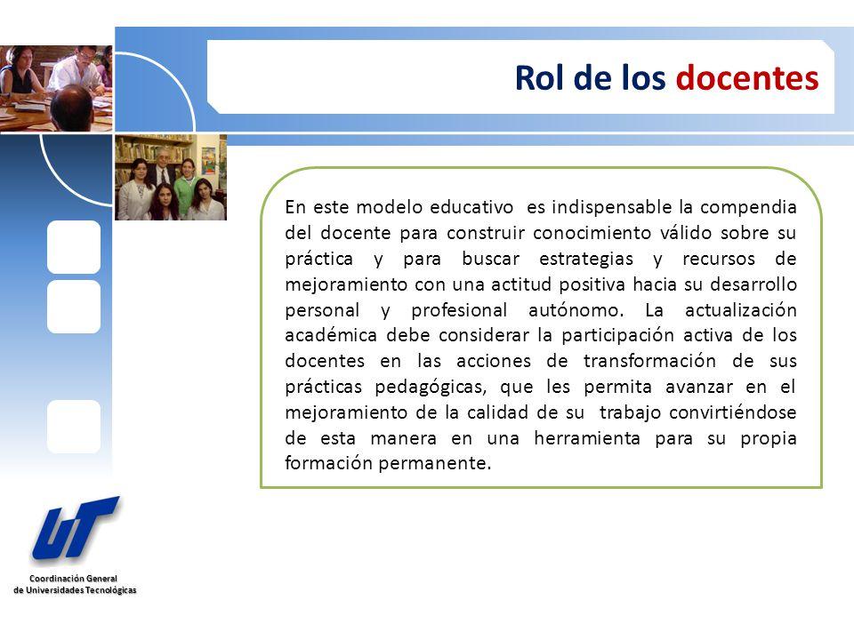 Coordinación General de Universidades Tecnológicas de Universidades Tecnológicas Rol de los docentes Los docentes de las Universidades Tecnológicas, deben: Participar en la formación.