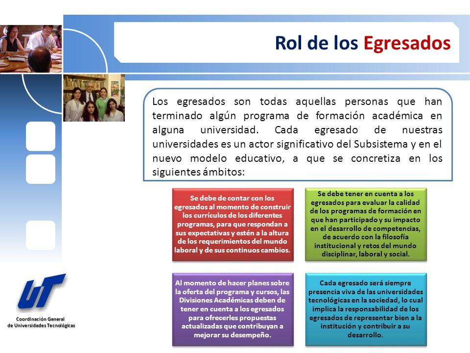 Coordinación General de Universidades Tecnológicas de Universidades Tecnológicas Rol de los Egresados Los egresados son todas aquellas personas que ha