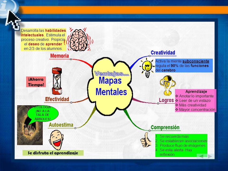 Se anota el rollo del Prof. Se llenan Págs. linealmente El cerebro se aburre, pierde la atención y se duerme El cerebro se desconecta y se apaga No es